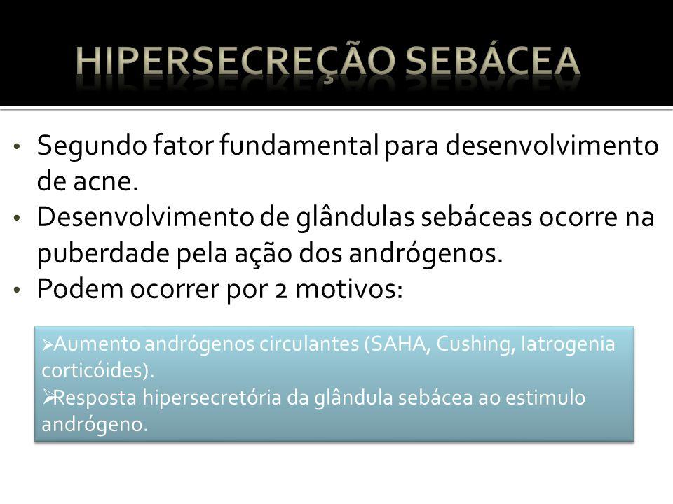 Hipersecreção Sebácea