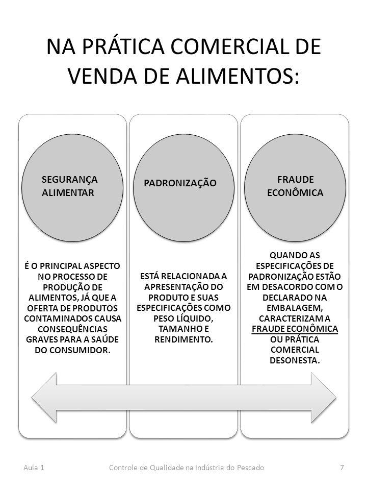 NA PRÁTICA COMERCIAL DE VENDA DE ALIMENTOS: