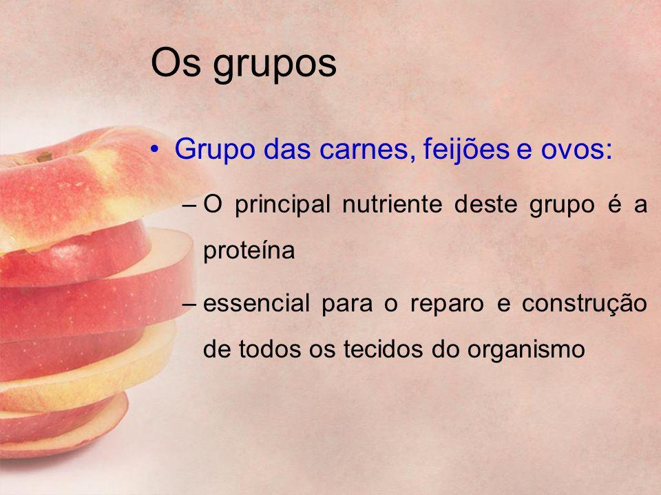 Os grupos Grupo das carnes, feijões e ovos: