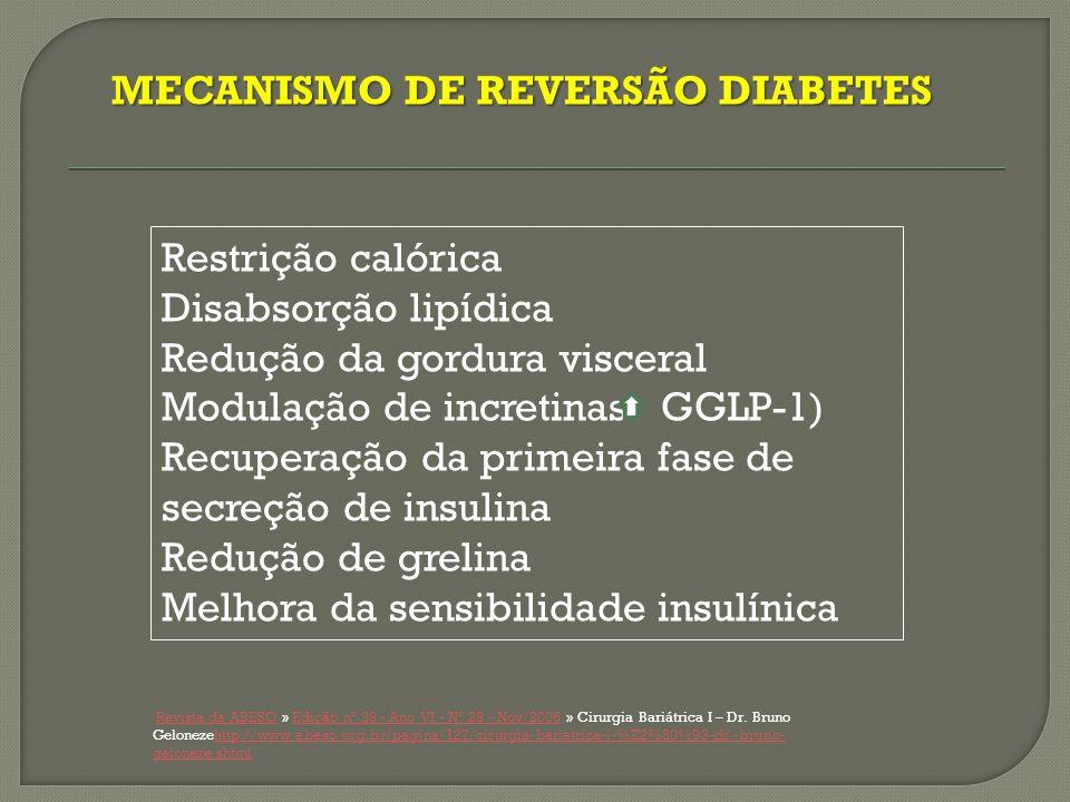 MECANISMO DE REVERSÃO DIABETES