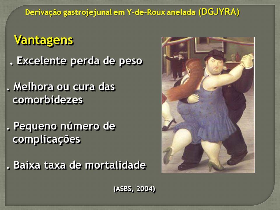 Derivação gastrojejunal em Y-de-Roux anelada (DGJYRA)