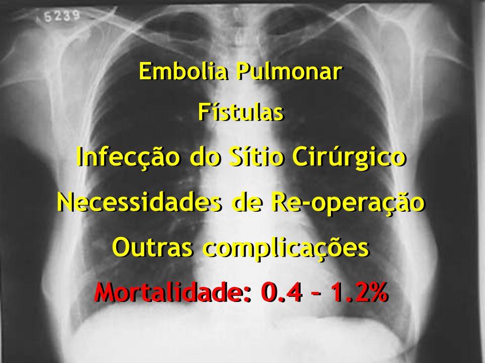 Infecção do Sítio Cirúrgico Necessidades de Re-operação