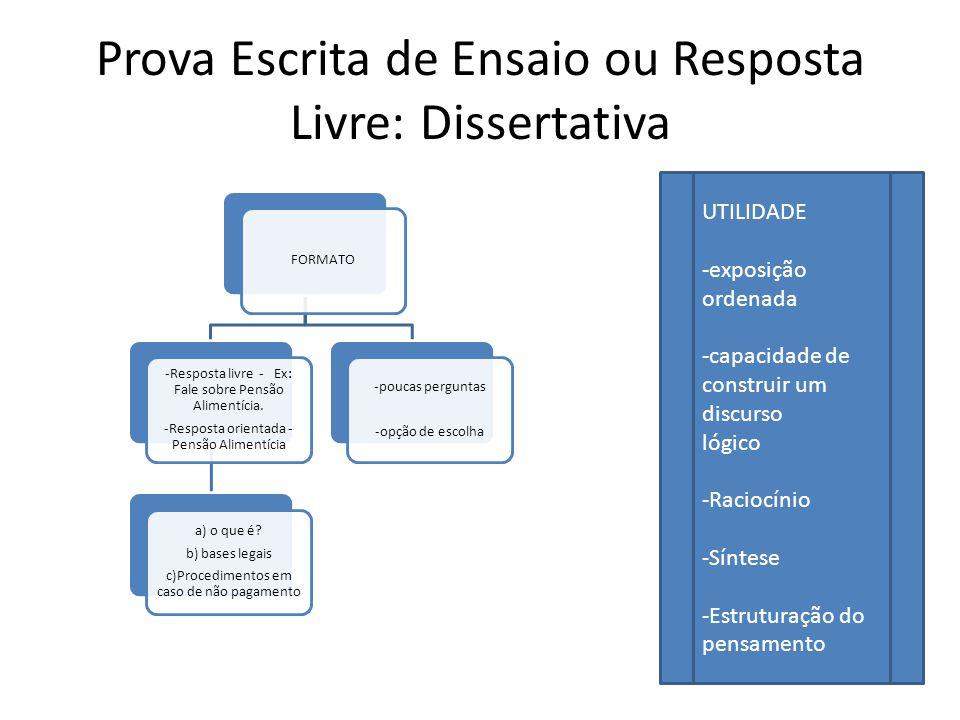 Prova Escrita de Ensaio ou Resposta Livre: Dissertativa