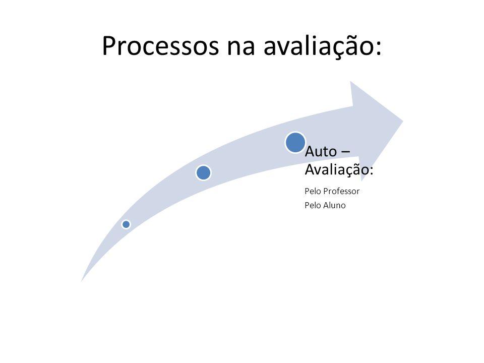 Processos na avaliação: