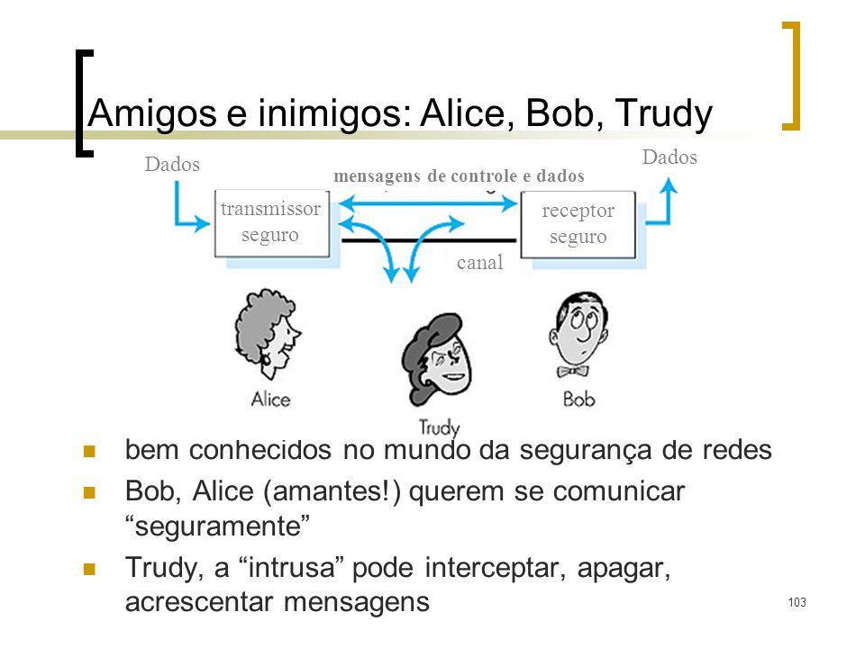 Amigos e inimigos: Alice, Bob, Trudy