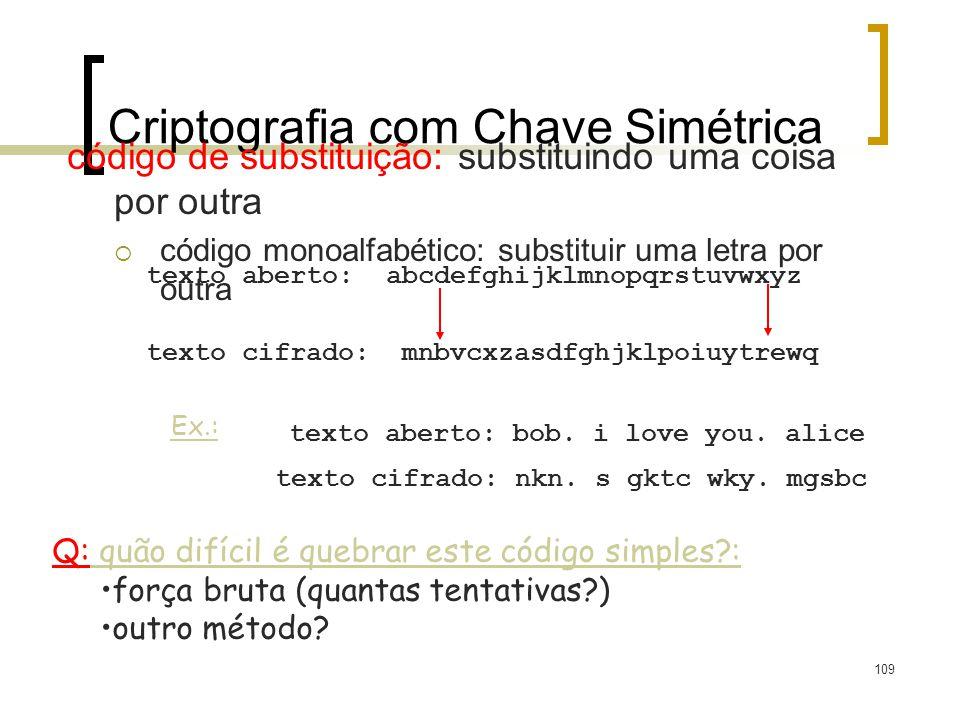 Criptografia com Chave Simétrica