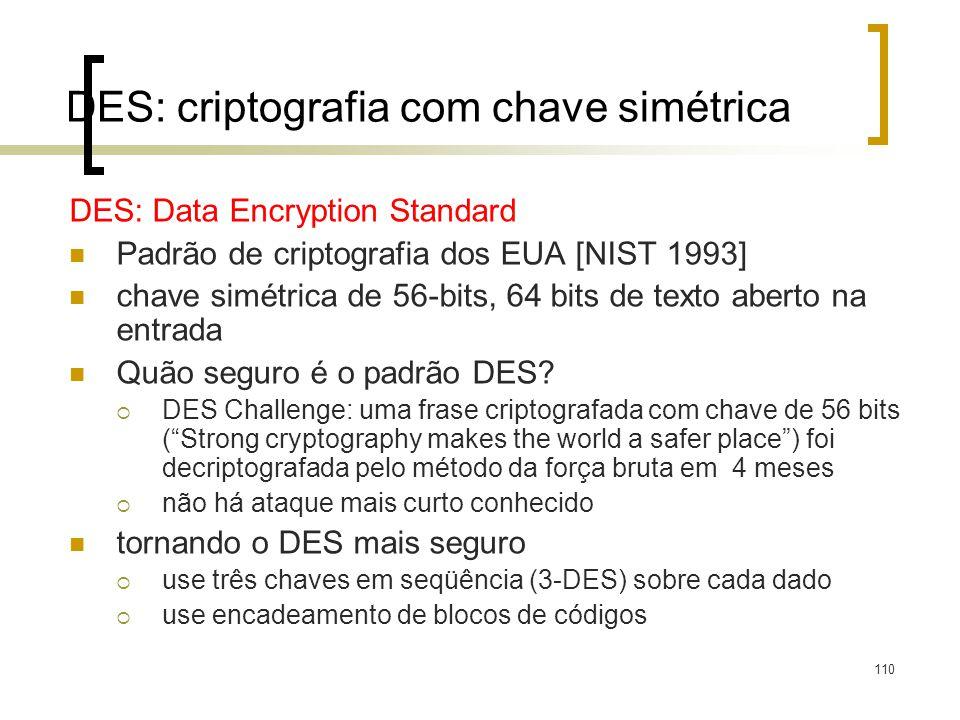 DES: criptografia com chave simétrica