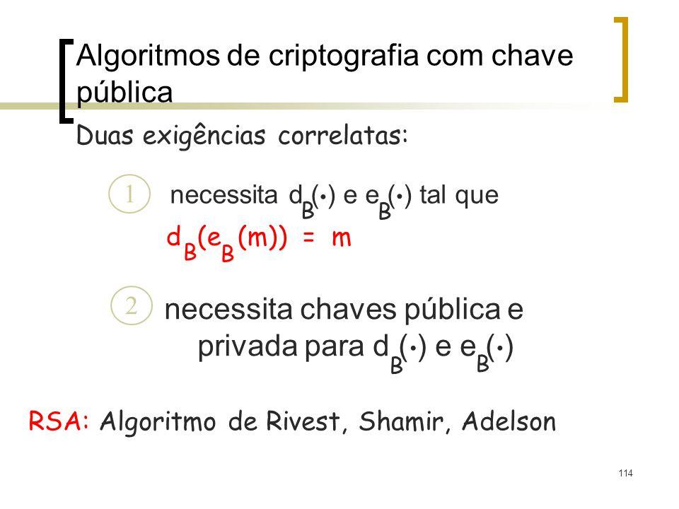 Algoritmos de criptografia com chave pública