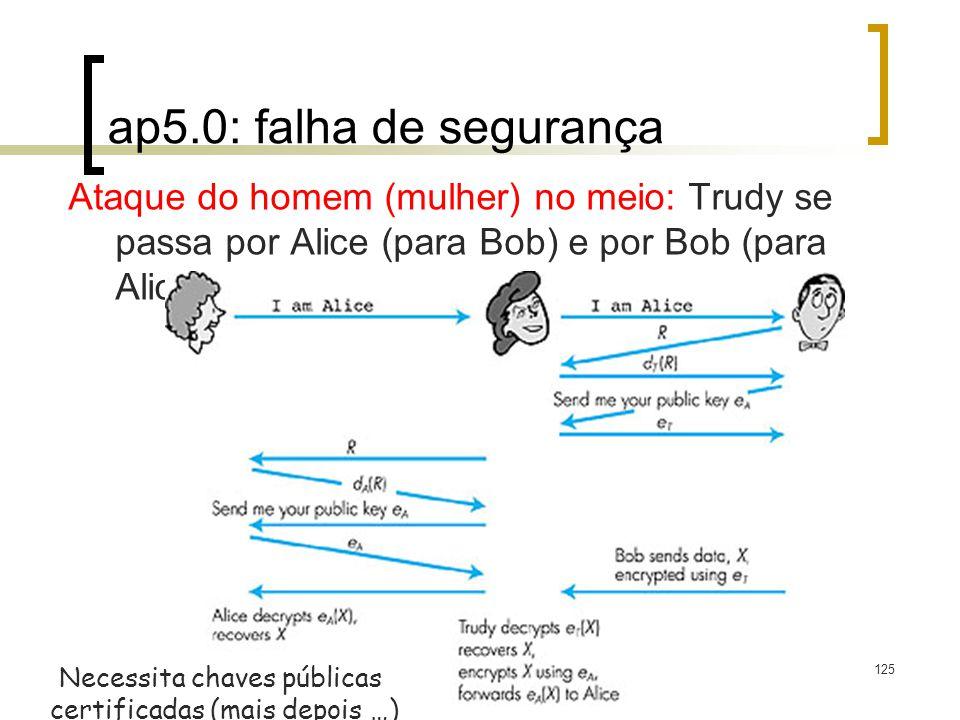 ap5.0: falha de segurança Ataque do homem (mulher) no meio: Trudy se passa por Alice (para Bob) e por Bob (para Alice)