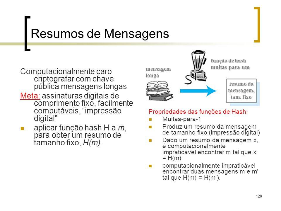 Resumos de Mensagens função de hash. muitas-para-um. mensagem. longa. mensagem. longa.