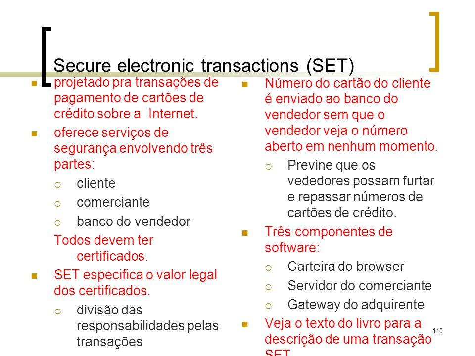 Secure electronic transactions (SET)