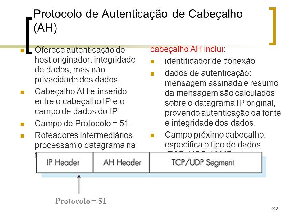 Protocolo de Autenticação de Cabeçalho (AH)