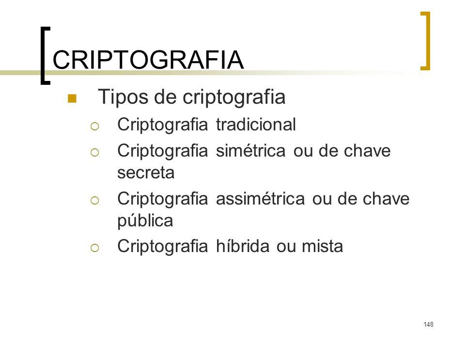 CRIPTOGRAFIA Tipos de criptografia Criptografia tradicional