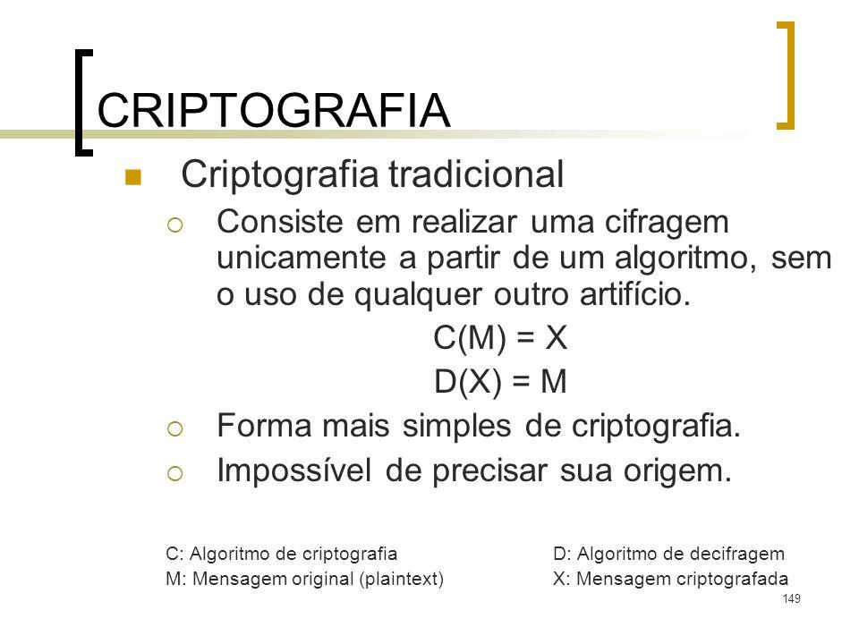 CRIPTOGRAFIA Criptografia tradicional