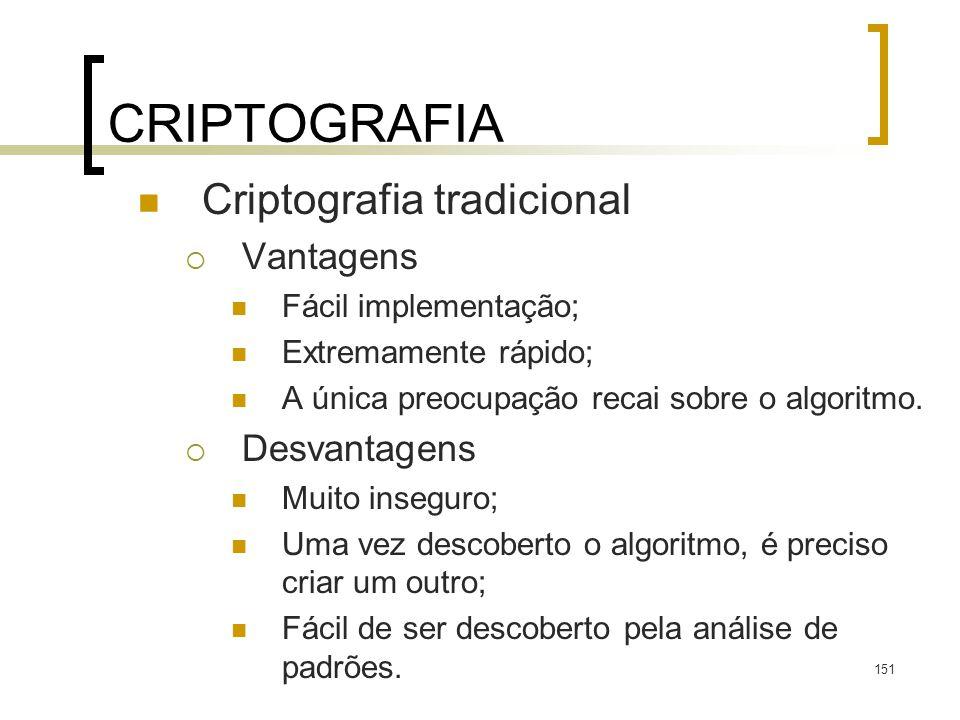 CRIPTOGRAFIA Criptografia tradicional Vantagens Desvantagens