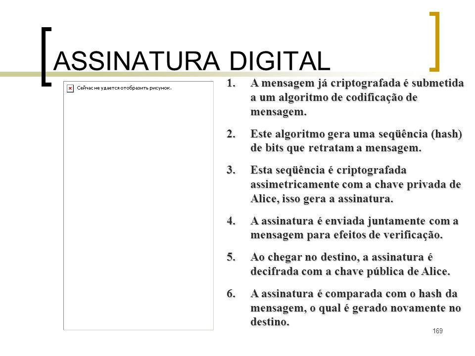 ASSINATURA DIGITAL A mensagem já criptografada é submetida a um algoritmo de codificação de mensagem.