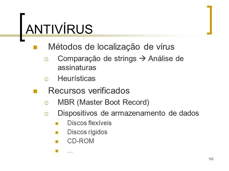 ANTIVÍRUS Métodos de localização de vírus Recursos verificados