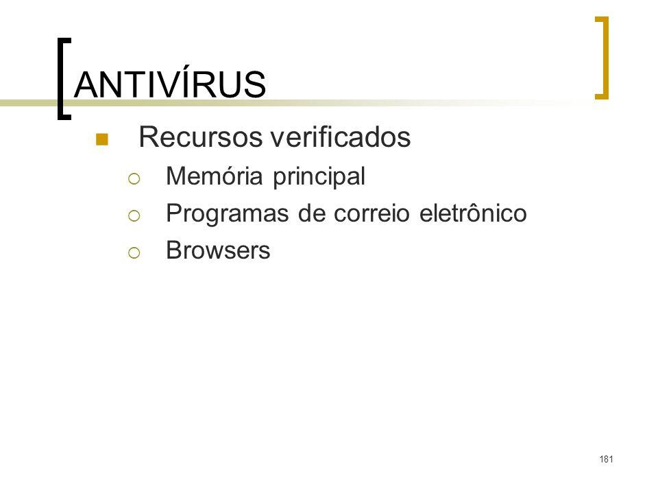 ANTIVÍRUS Recursos verificados Memória principal