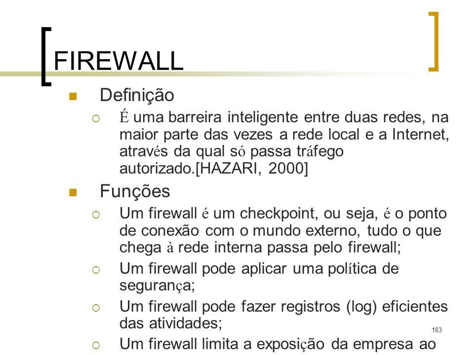 FIREWALL Definição Funções