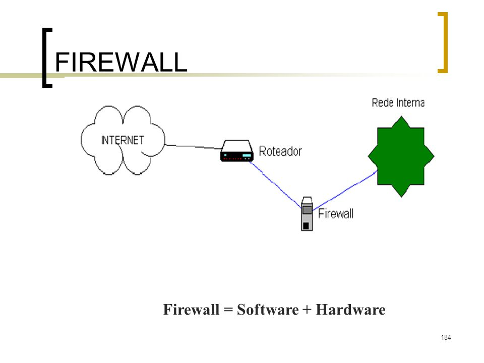 Firewall = Software + Hardware