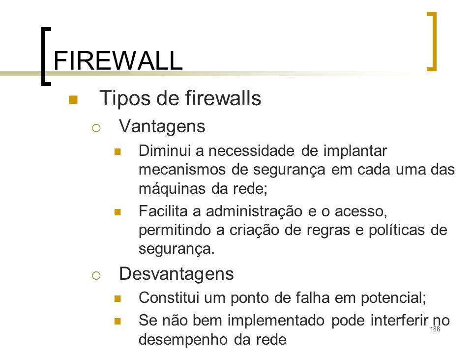 FIREWALL Tipos de firewalls Vantagens Desvantagens