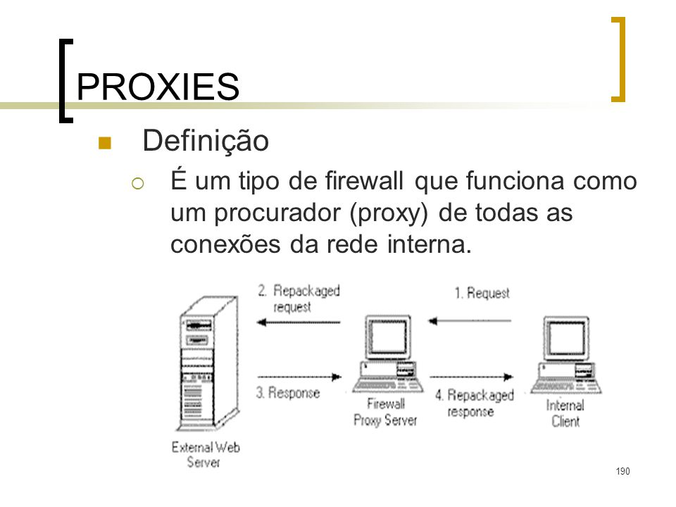 PROXIES Definição.