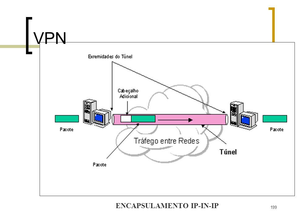 ENCAPSULAMENTO IP-IN-IP