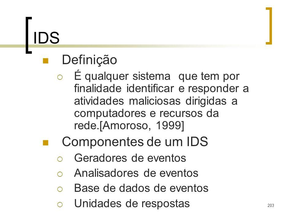 IDS Definição Componentes de um IDS