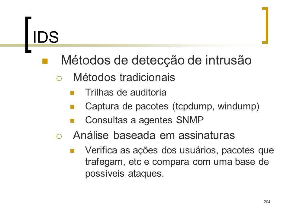 IDS Métodos de detecção de intrusão Métodos tradicionais