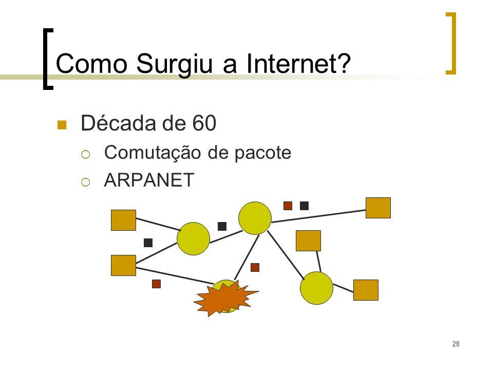 Como Surgiu a Internet Década de 60 Comutação de pacote ARPANET