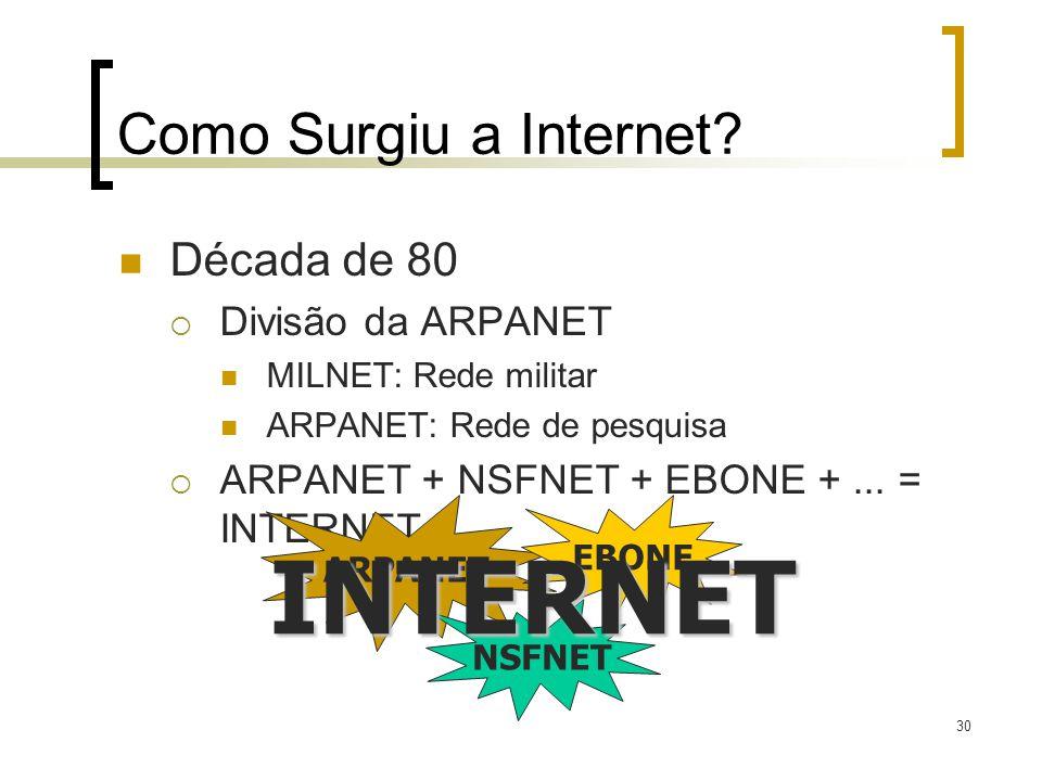 INTERNET Como Surgiu a Internet Década de 80 Divisão da ARPANET