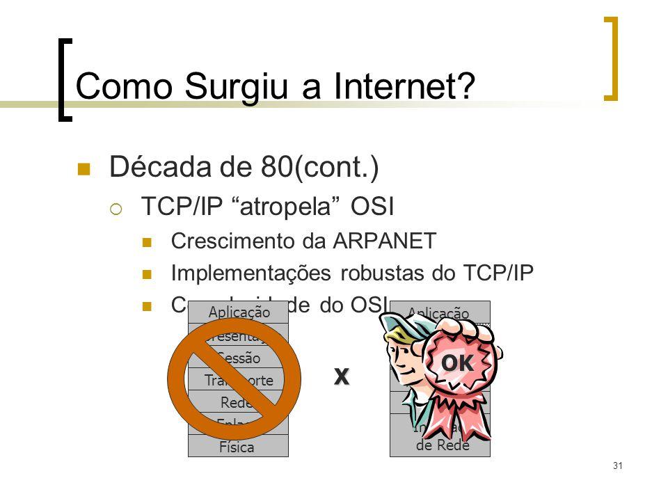 Como Surgiu a Internet Década de 80(cont.) TCP/IP atropela OSI