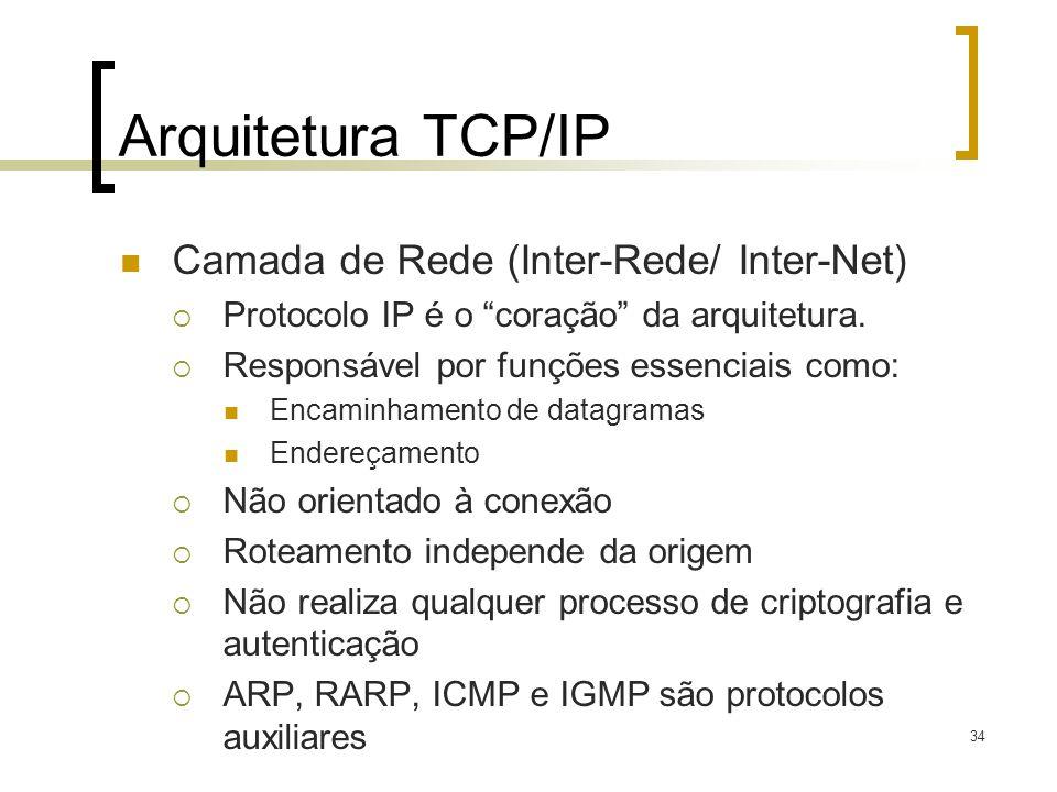 Arquitetura TCP/IP Camada de Rede (Inter-Rede/ Inter-Net)