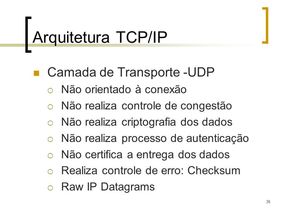 Arquitetura TCP/IP Camada de Transporte -UDP Não orientado à conexão