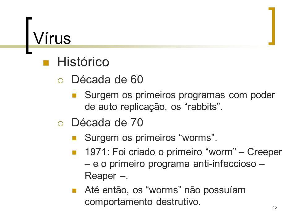 Vírus Histórico Década de 60 Década de 70