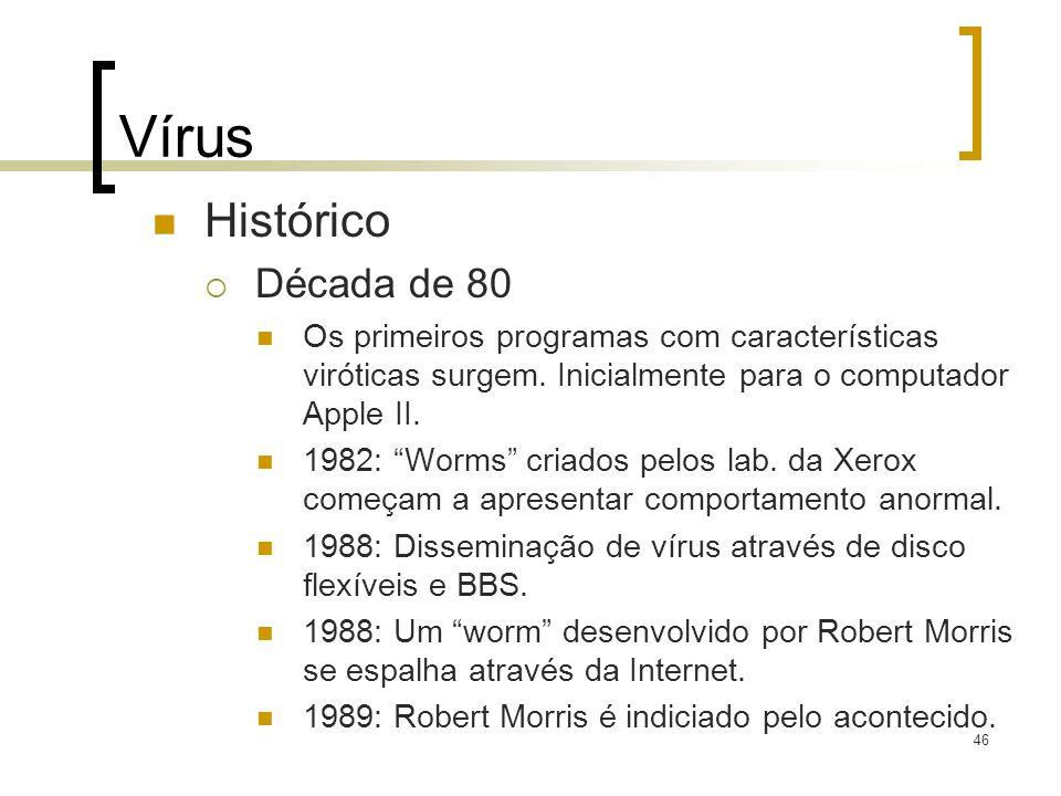 Vírus Histórico Década de 80