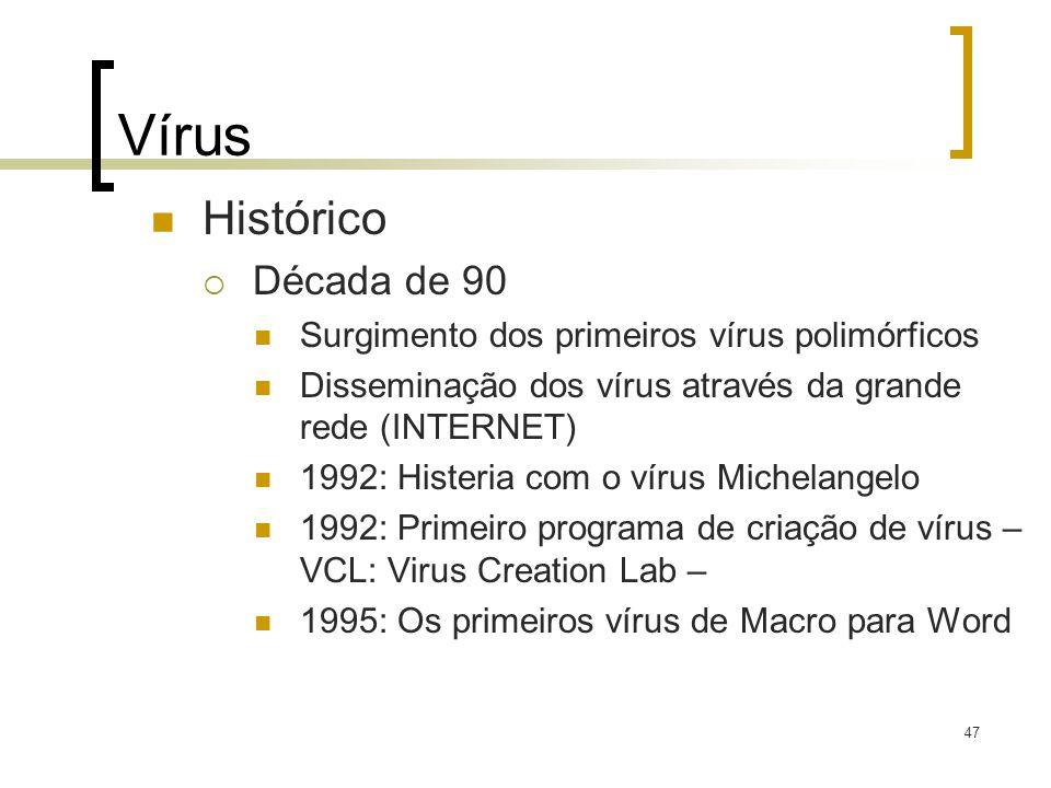 Vírus Histórico Década de 90