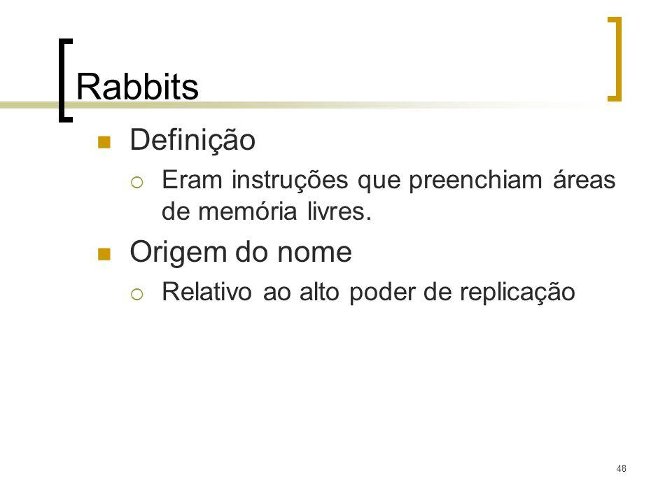 Rabbits Definição Origem do nome