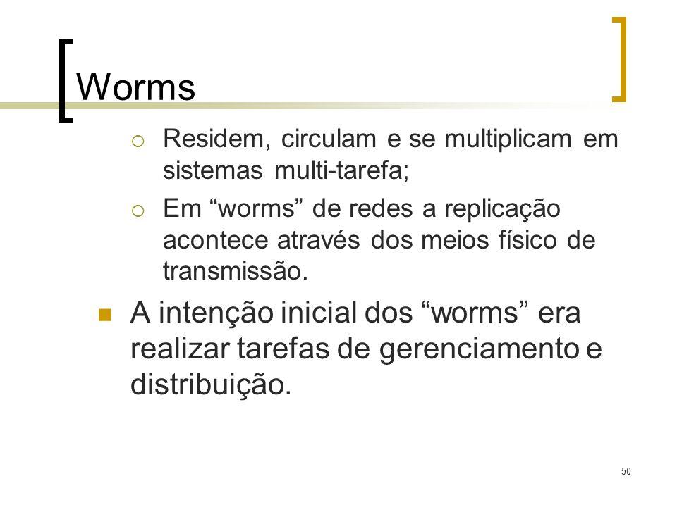 Worms Residem, circulam e se multiplicam em sistemas multi-tarefa;