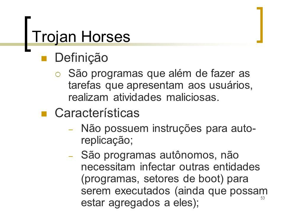 Trojan Horses Definição Características