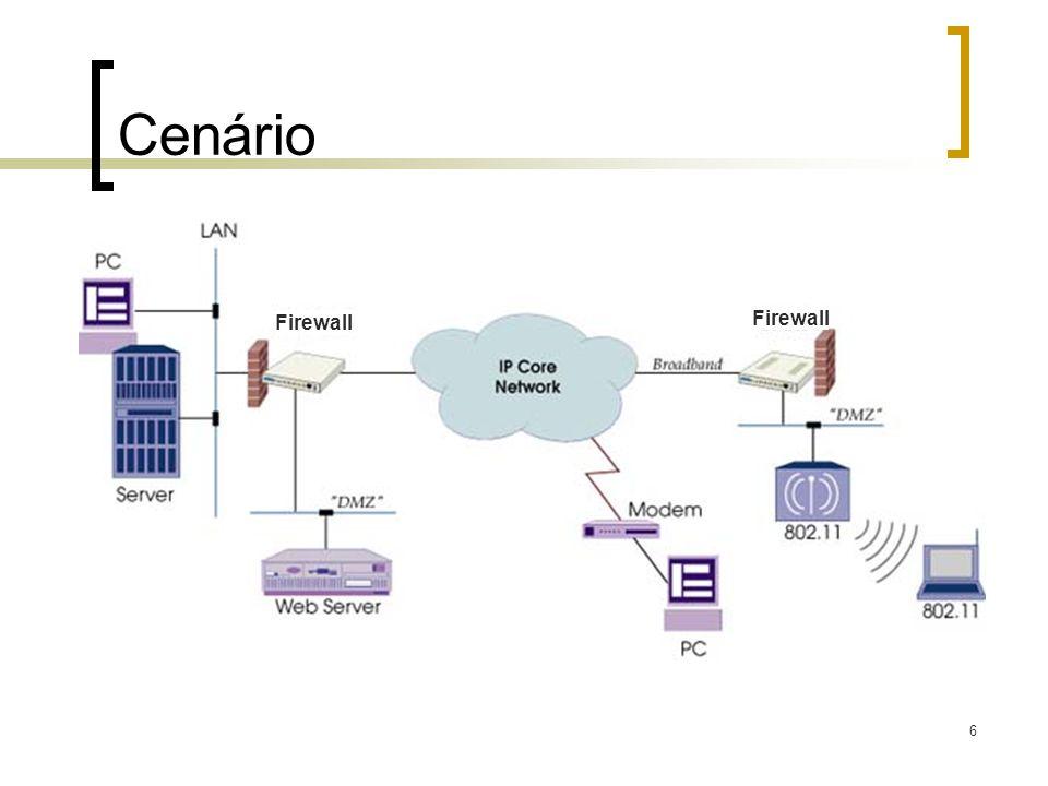 Cenário Firewall Firewall