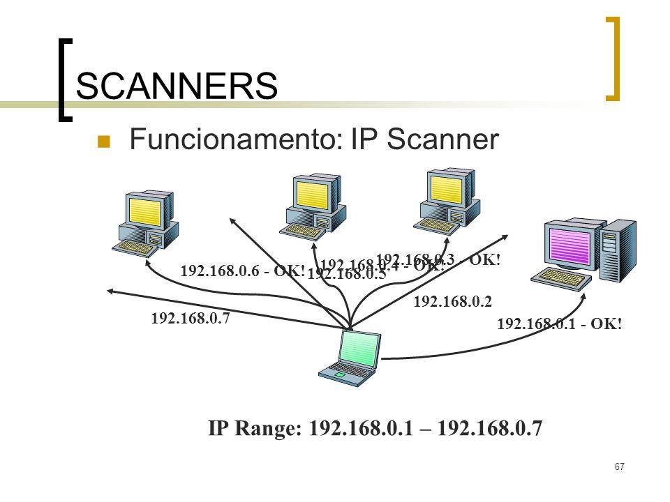 SCANNERS Funcionamento: IP Scanner IP Range: 192.168.0.1 – 192.168.0.7