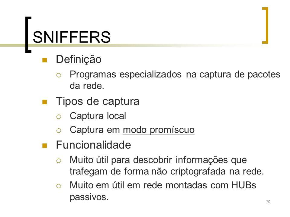 SNIFFERS Definição Tipos de captura Funcionalidade
