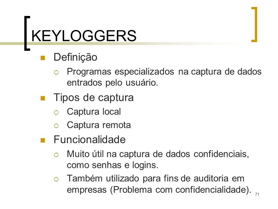 KEYLOGGERS Definição Tipos de captura Funcionalidade