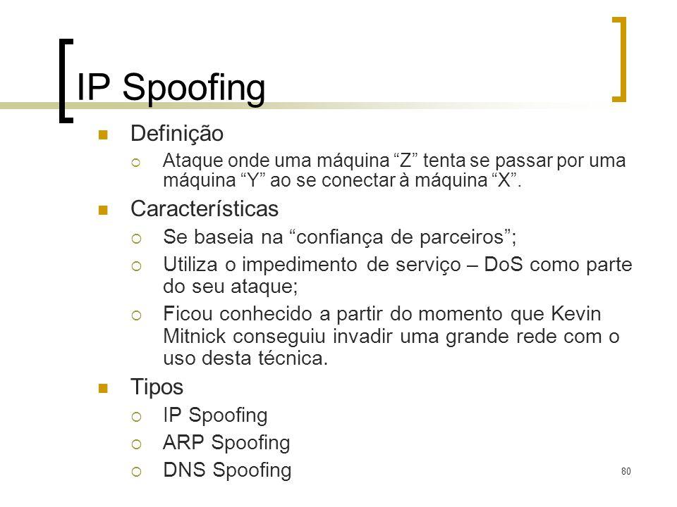 IP Spoofing Definição Características Tipos