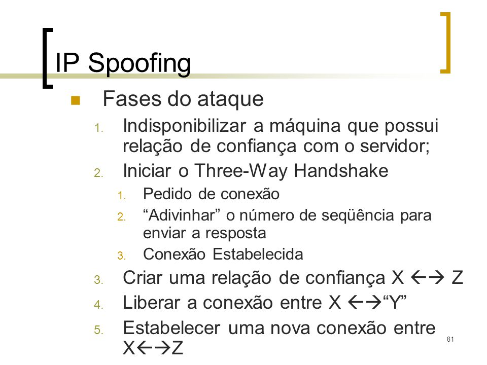 IP Spoofing Fases do ataque