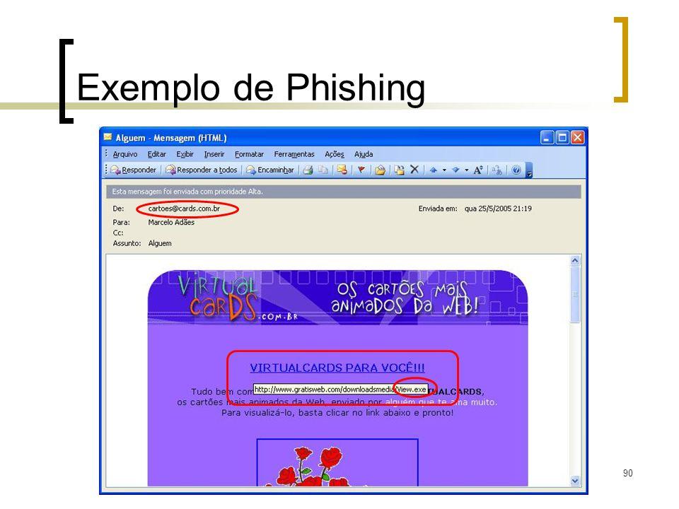 Exemplo de Phishing