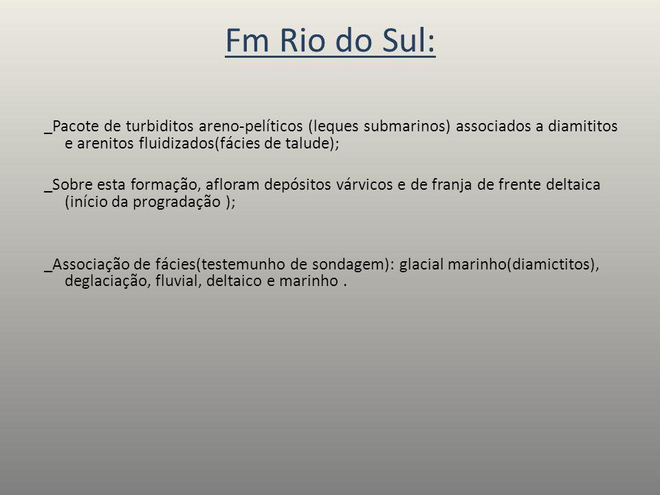 Fm Rio do Sul: