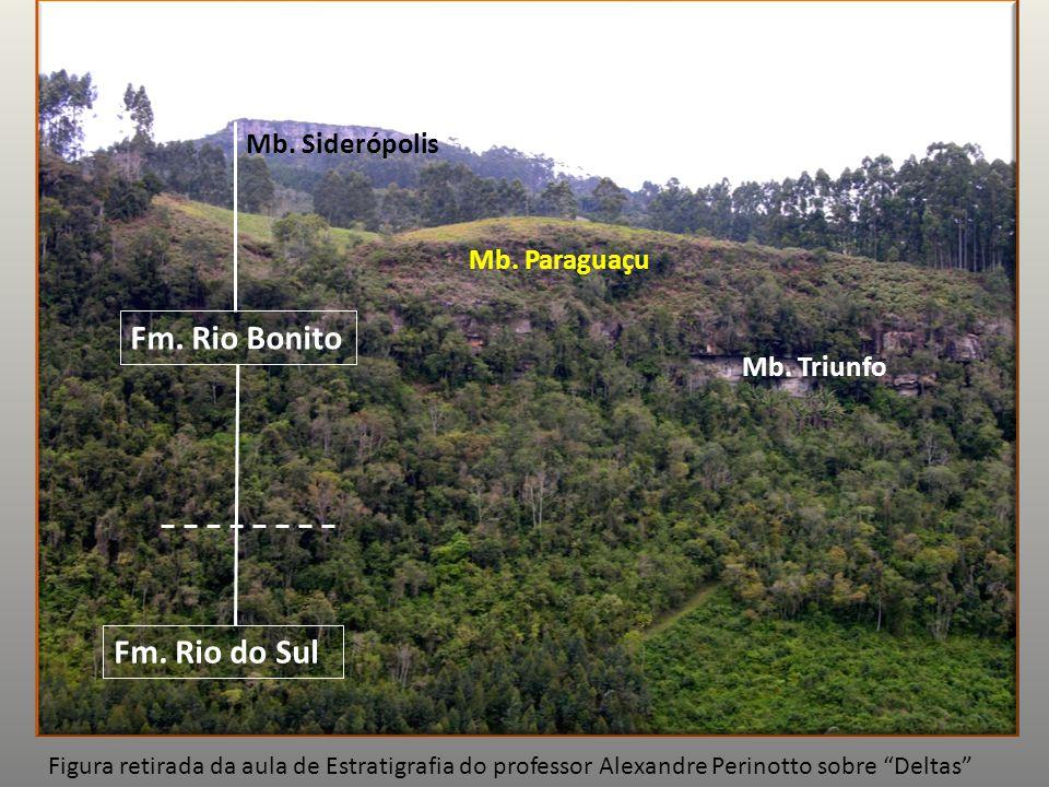 Fm. Rio Bonito Fm. Rio do Sul Mb. Siderópolis Mb. Paraguaçu
