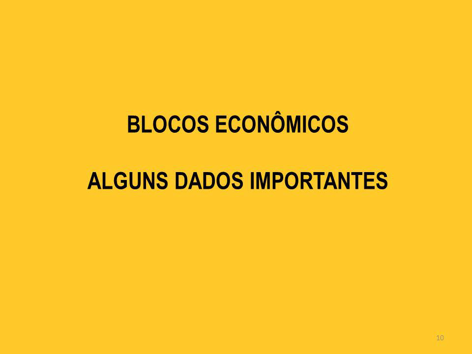 ALGUNS DADOS IMPORTANTES